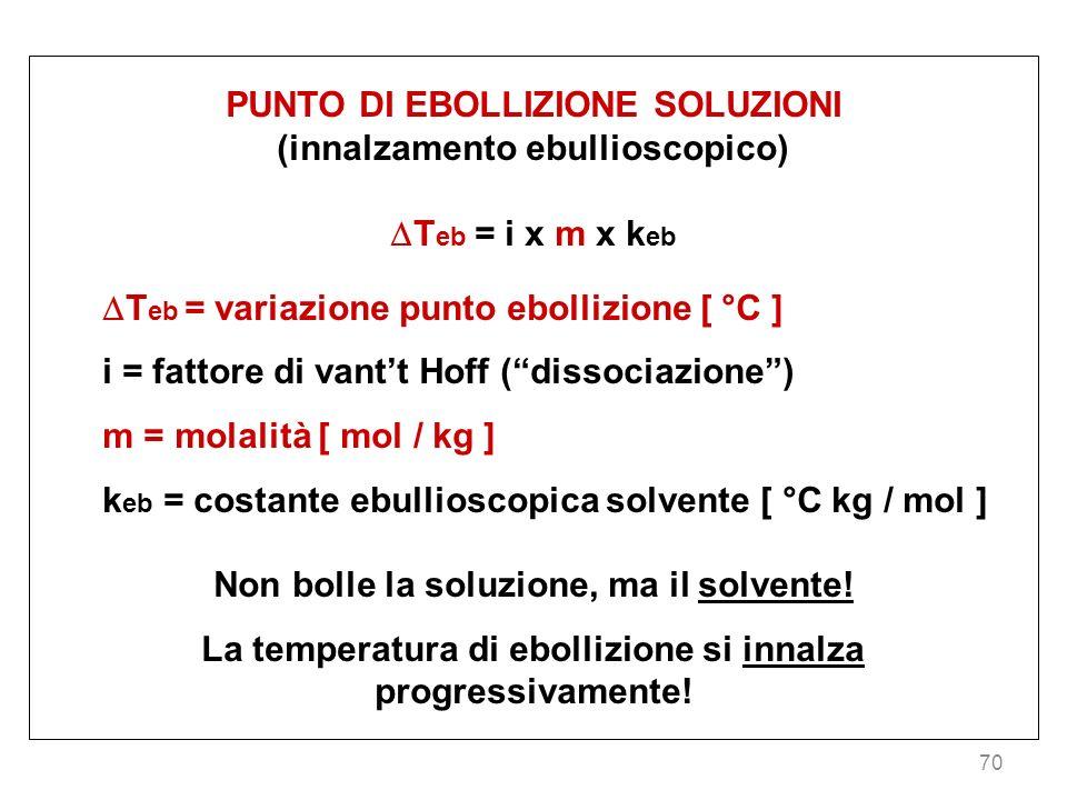 PUNTO DI EBOLLIZIONE SOLUZIONI (innalzamento ebullioscopico)