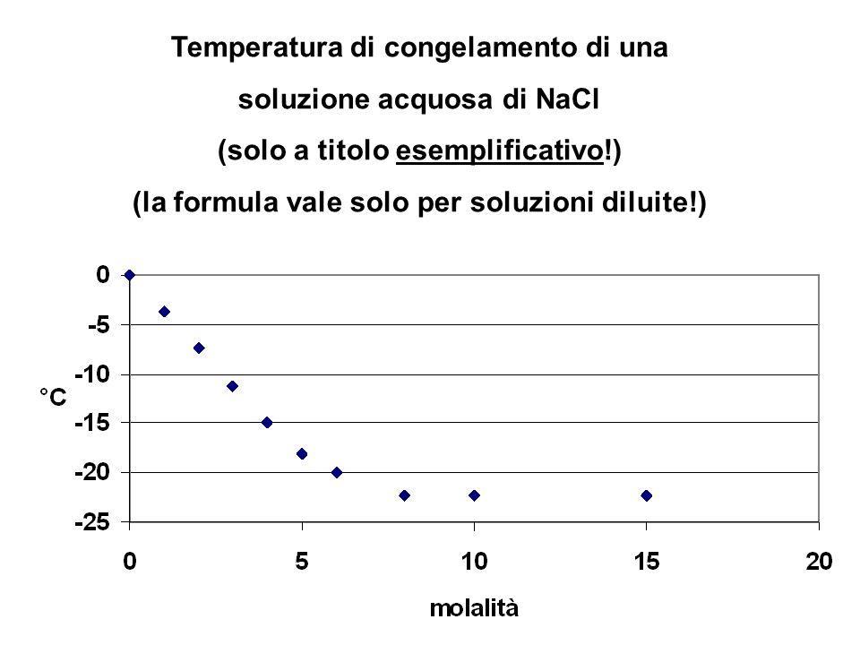 Temperatura di congelamento di una soluzione acquosa di NaCl
