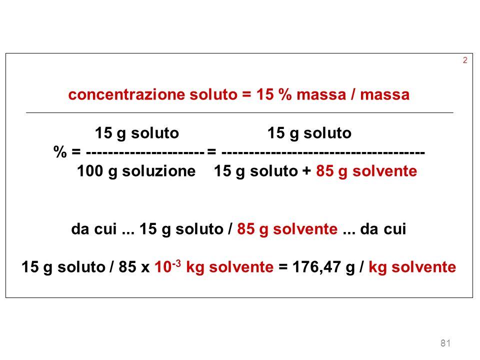 concentrazione soluto = 15 % massa / massa 15 g soluto 15 g soluto