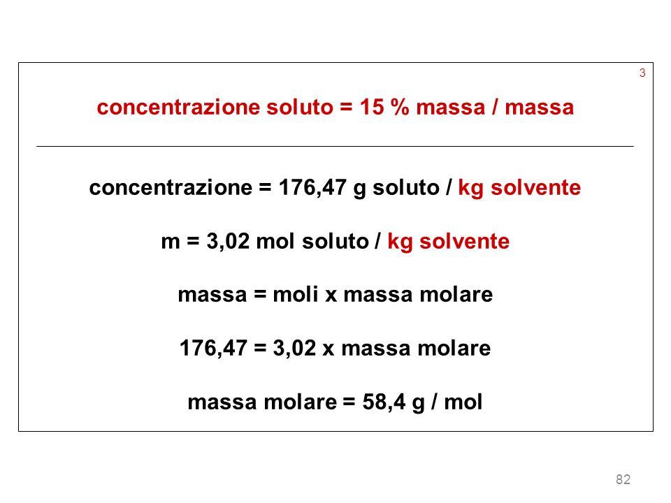 concentrazione soluto = 15 % massa / massa