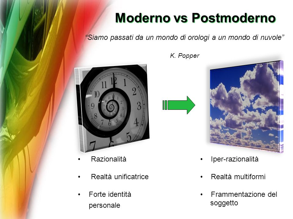Moderno vs Postmoderno