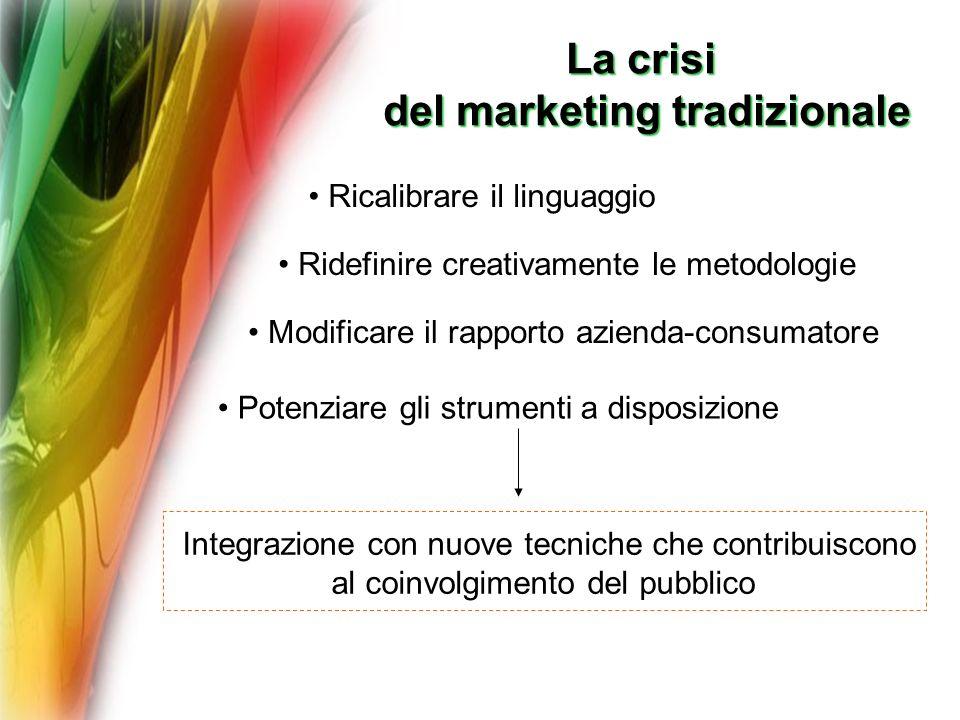 del marketing tradizionale