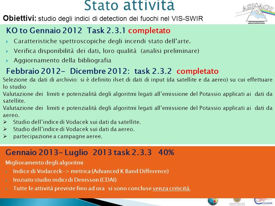 Stato attività Obiettivi: studio degli indici di detection dei fuochi nel VIS-SWIR. KO to Gennaio 2012 Task 2.3.1 completato.