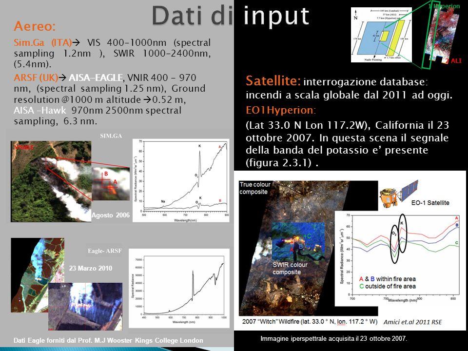 Dati di input 1 Hyperion. 2 ALI. Aereo: Sim.Ga (ITA) VIS 400-1000nm (spectral sampling 1.2nm ), SWIR 1000-2400nm, (5.4nm).