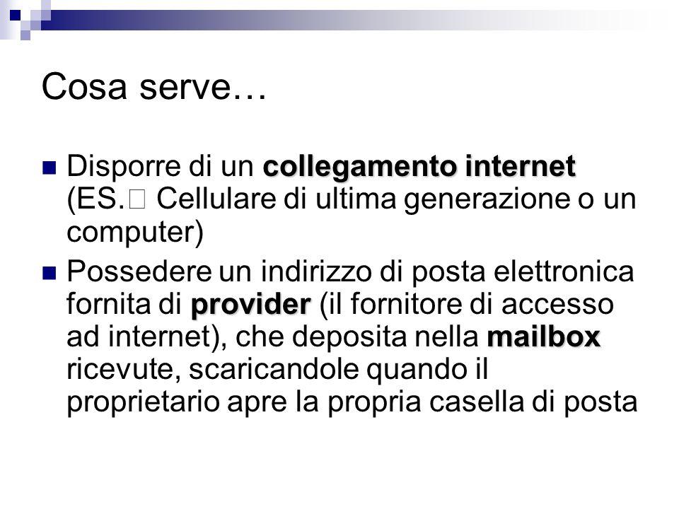 Cosa serve… Disporre di un collegamento internet (ES. Cellulare di ultima generazione o un computer)