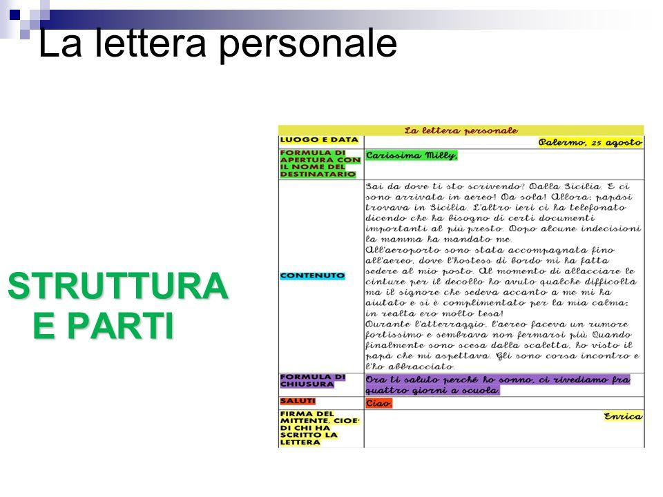 La lettera personale STRUTTURA E PARTI