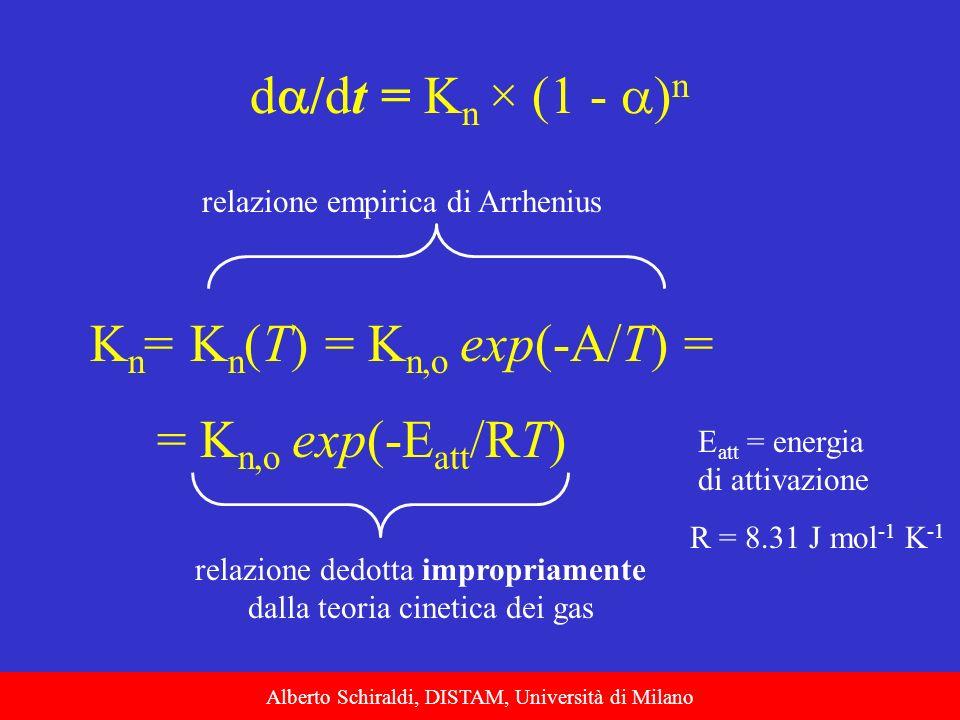 Kn= Kn(T) = Kn,o exp(-A/T) = = Kn,o exp(-Eatt/RT)