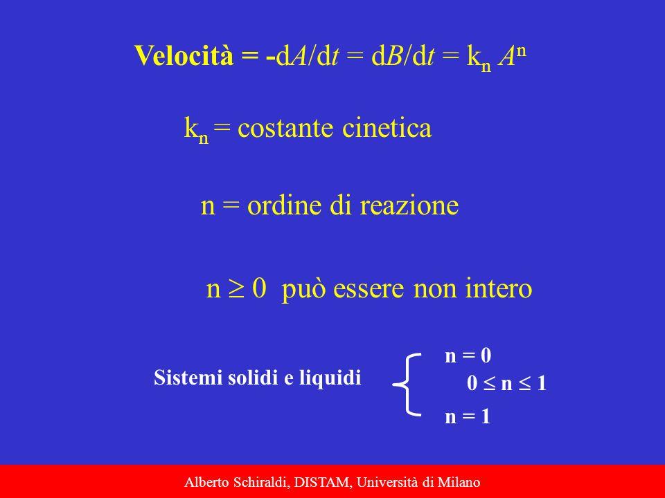 Sistemi solidi e liquidi