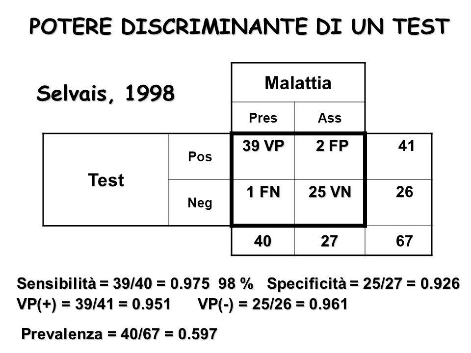 POTERE DISCRIMINANTE DI UN TEST