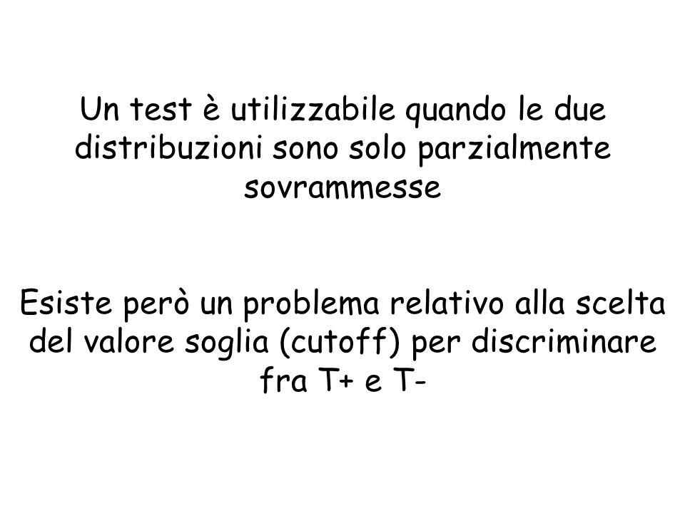 Un test è utilizzabile quando le due distribuzioni sono solo parzialmente sovrammesse