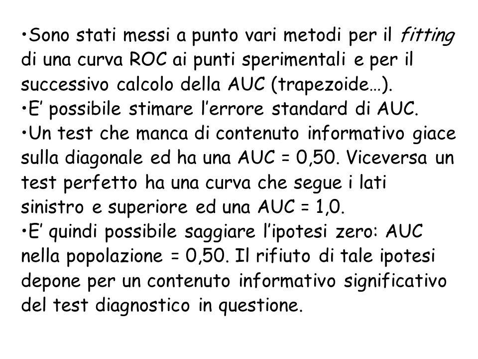 Sono stati messi a punto vari metodi per il fitting di una curva ROC ai punti sperimentali e per il successivo calcolo della AUC (trapezoide…).