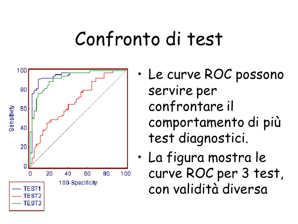 Confronto di test Le curve ROC possono servire per confrontare il comportamento di più test diagnostici.