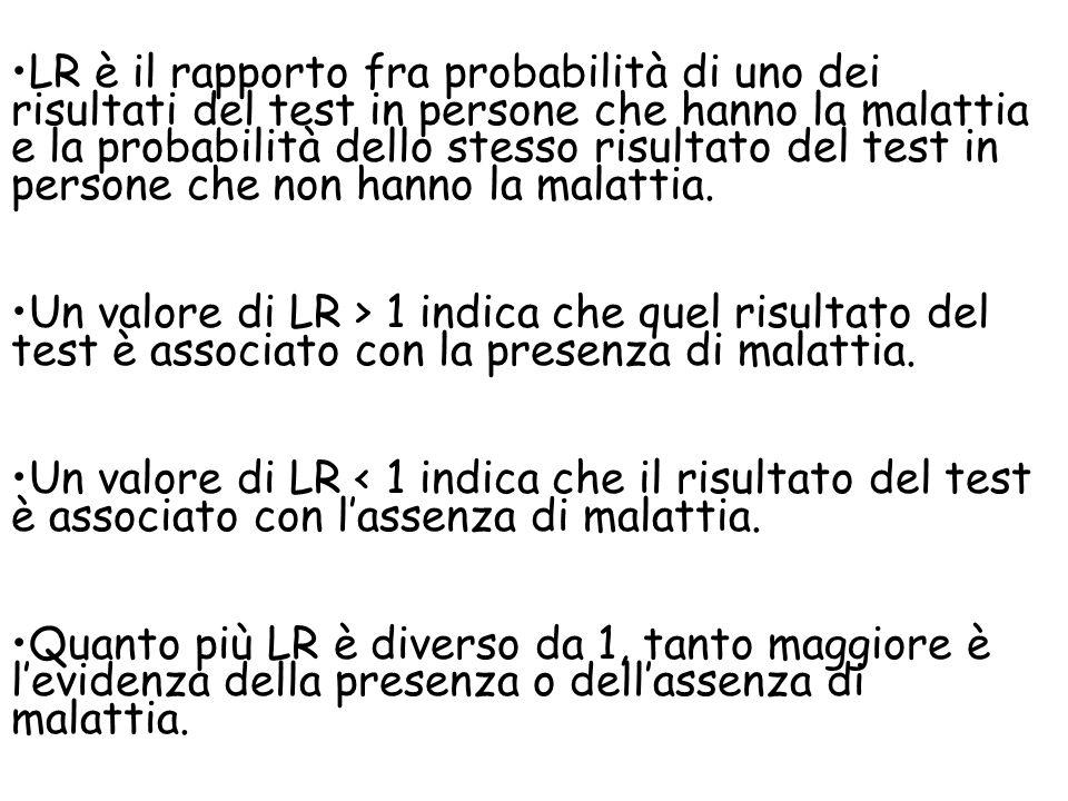 LR è il rapporto fra probabilità di uno dei risultati del test in persone che hanno la malattia e la probabilità dello stesso risultato del test in persone che non hanno la malattia.