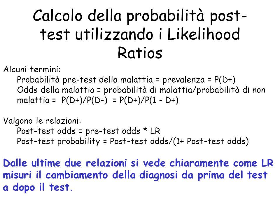 Calcolo della probabilità post-test utilizzando i Likelihood Ratios