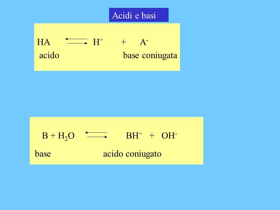 Acidi e basi HA H+ + A- acido. base coniugata. B + H2O BH+ + OH-