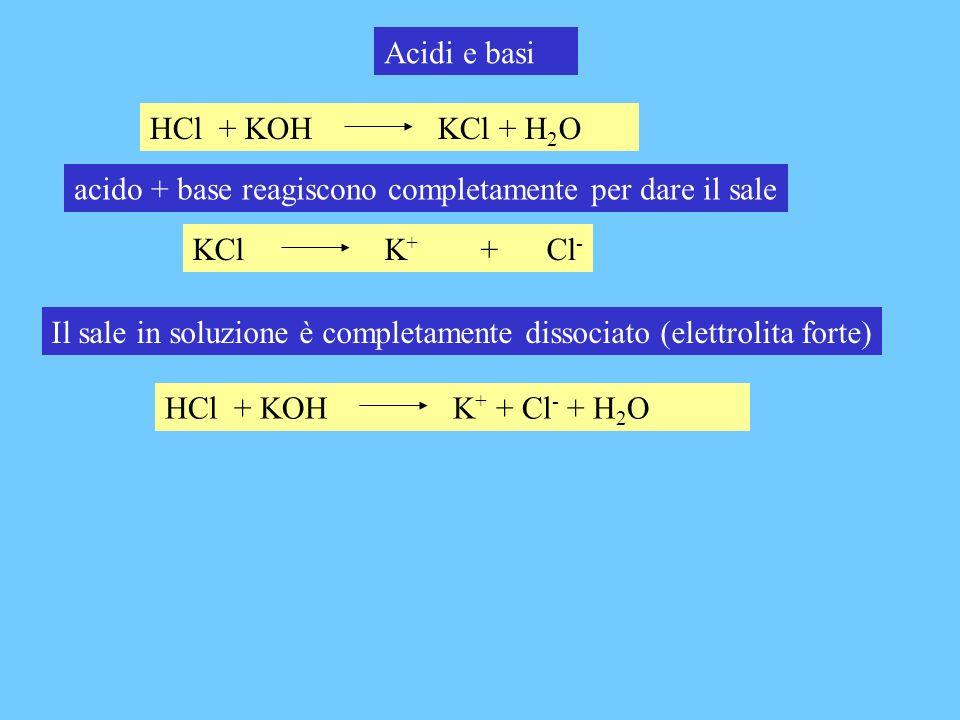Acidi e basi HCl + KOH KCl + H2O. acido + base reagiscono completamente per dare il sale.