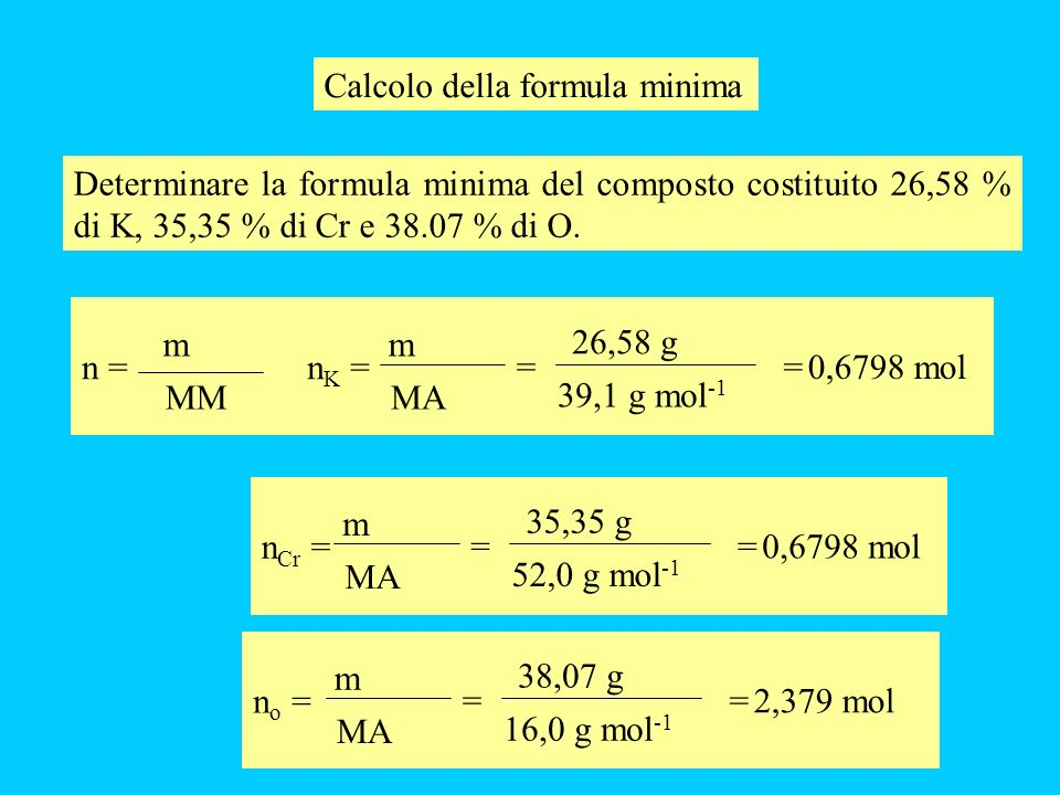 Calcolo della formula minima