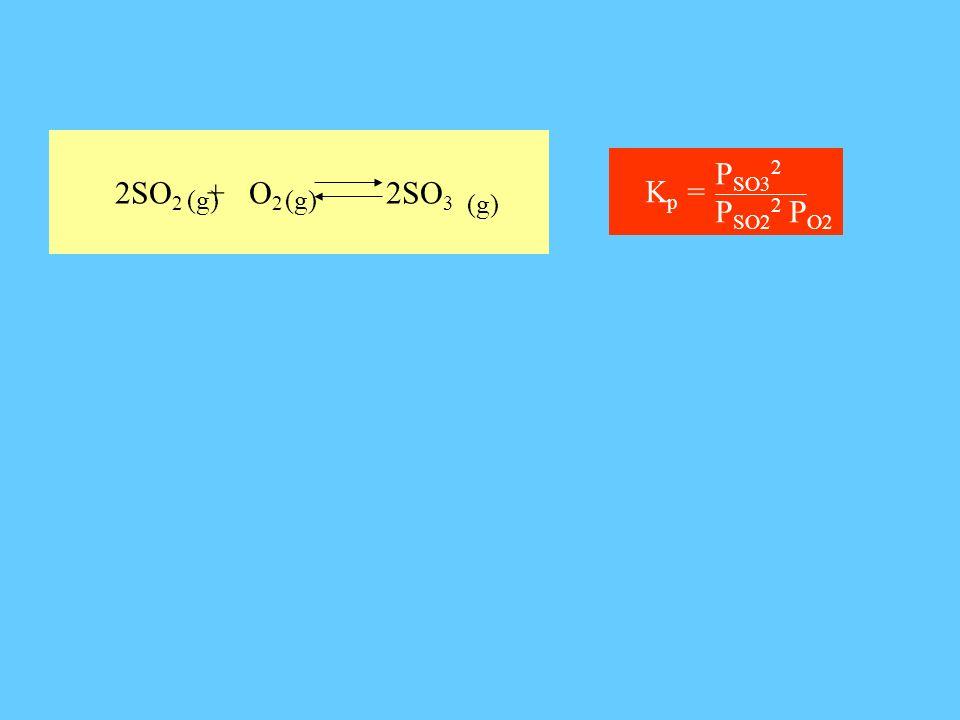 2SO2 + O2 2SO3 (g) PSO32 PSO22 PO2 Kp =