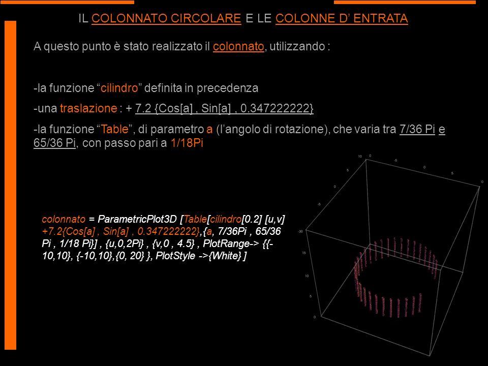 IL COLONNATO CIRCOLARE E LE COLONNE D' ENTRATA