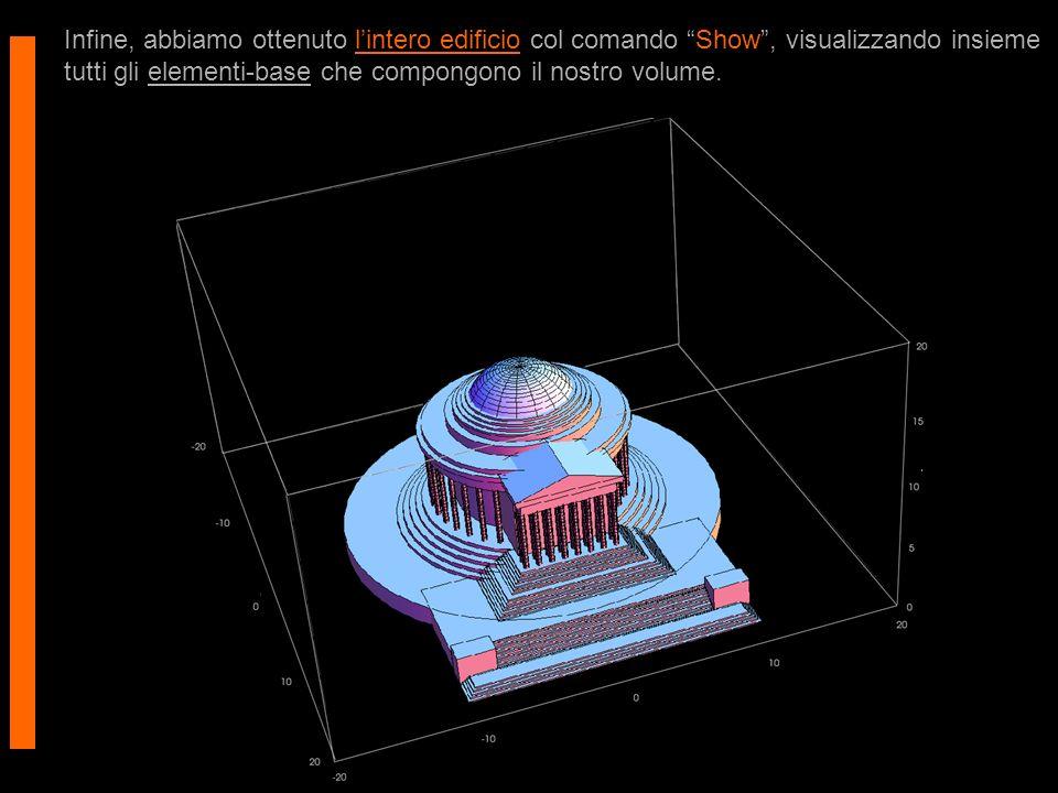 Infine, abbiamo ottenuto l'intero edificio col comando Show , visualizzando insieme tutti gli elementi-base che compongono il nostro volume.