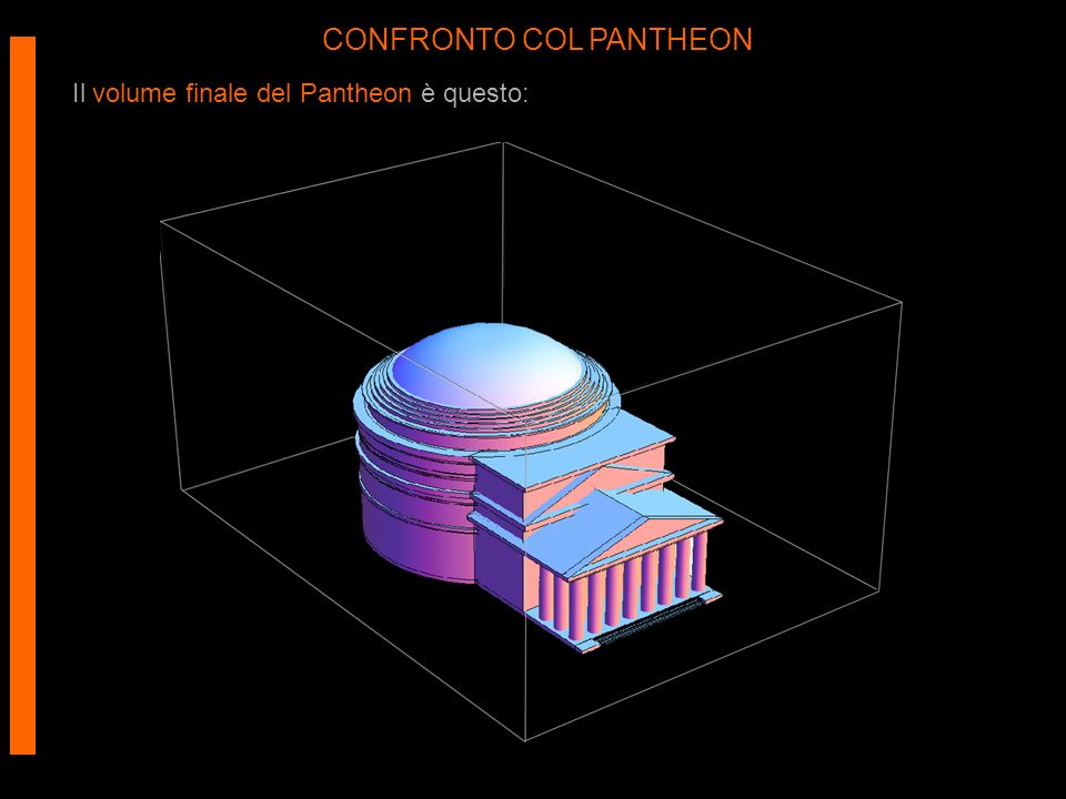 CONFRONTO COL PANTHEON