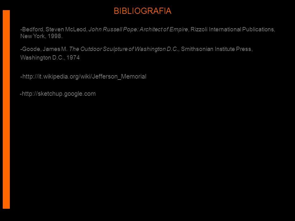BIBLIOGRAFIA -http://it.wikipedia.org/wiki/Jefferson_Memorial