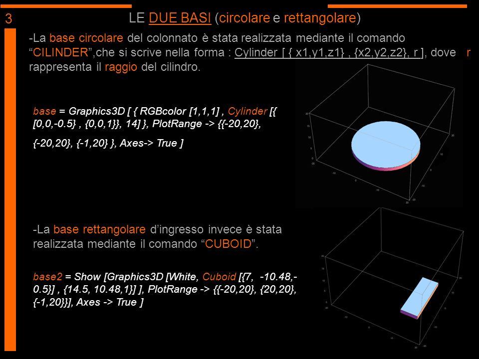 LE DUE BASI (circolare e rettangolare)