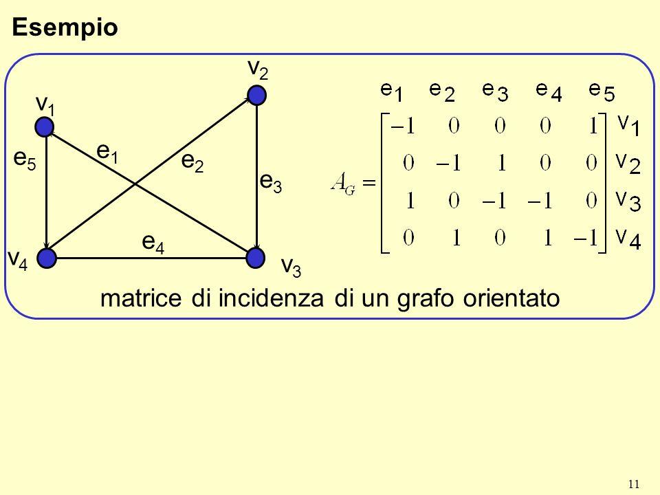 matrice di incidenza di un grafo orientato