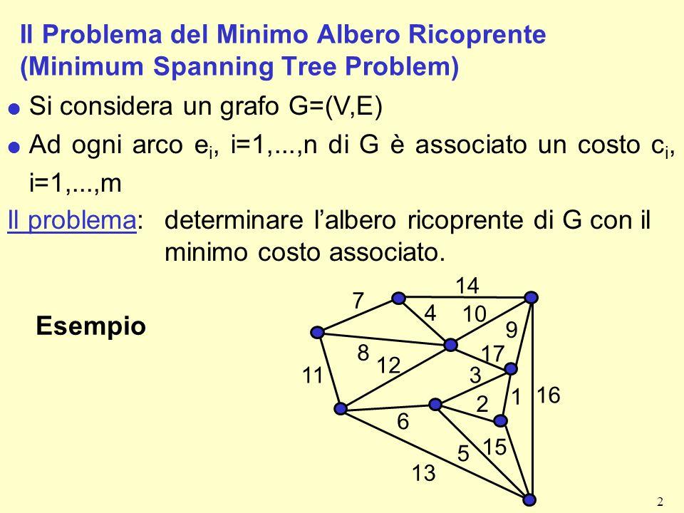 Si considera un grafo G=(V,E)