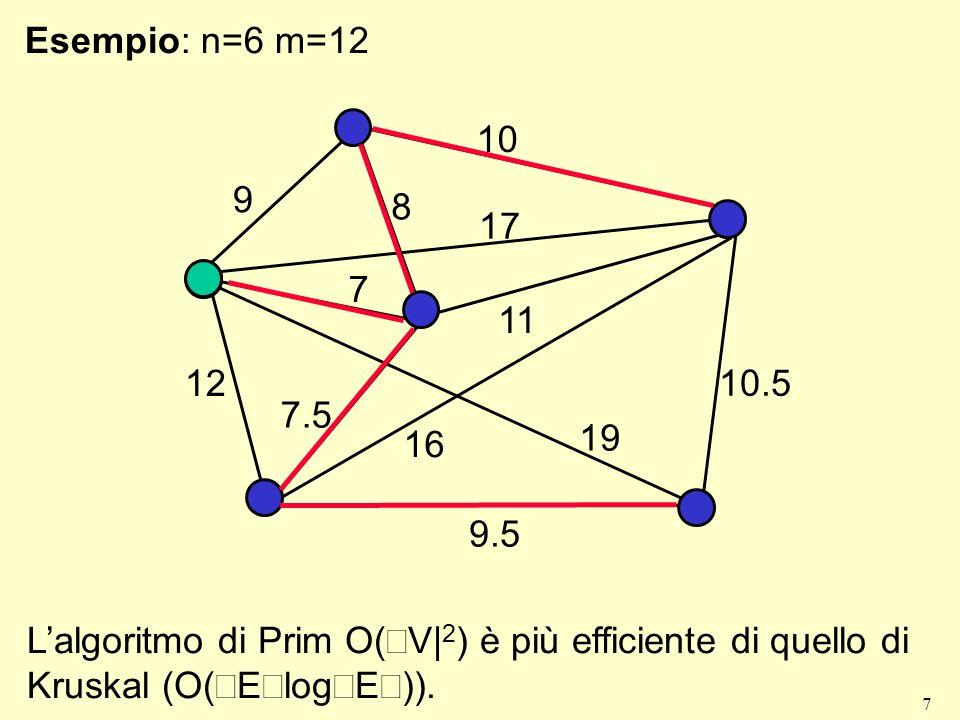 Esempio: n=6 m=12 7. 17. 10. 10.5. 9. 7.5. 11. 8. 12. 16. 9.5. 19.