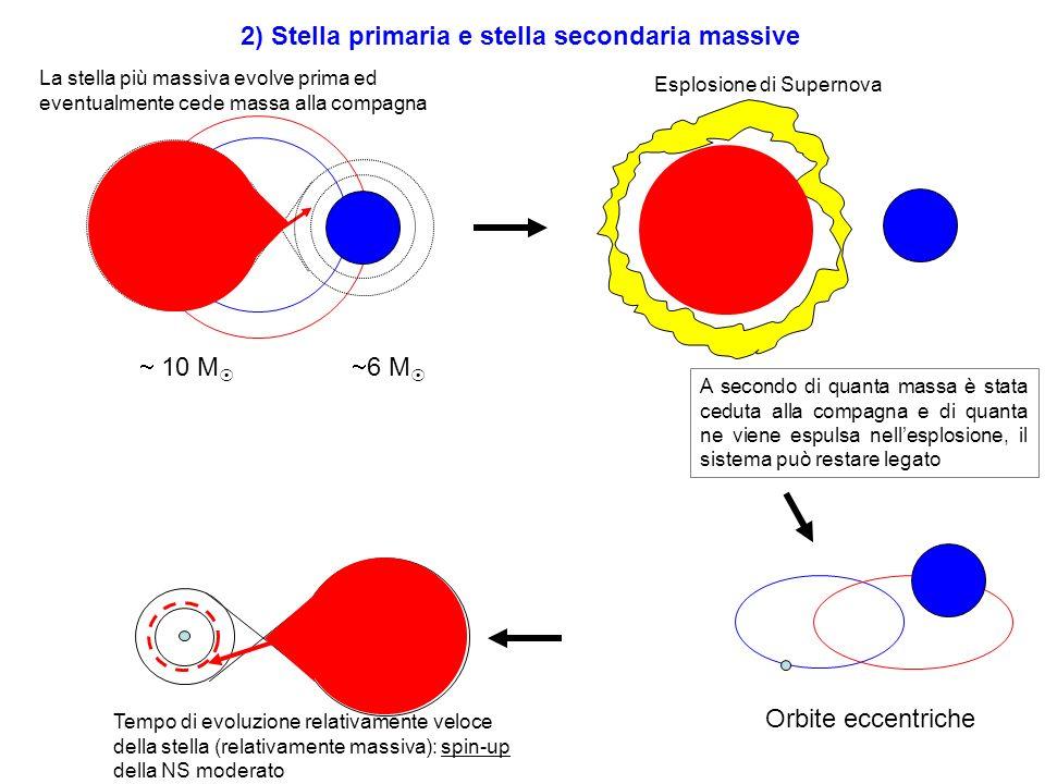 2) Stella primaria e stella secondaria massive