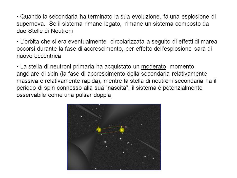Quando la secondaria ha terminato la sua evoluzione, fa una esplosione di supernova. Se il sistema rimane legato, rimane un sistema composto da due Stelle di Neutroni