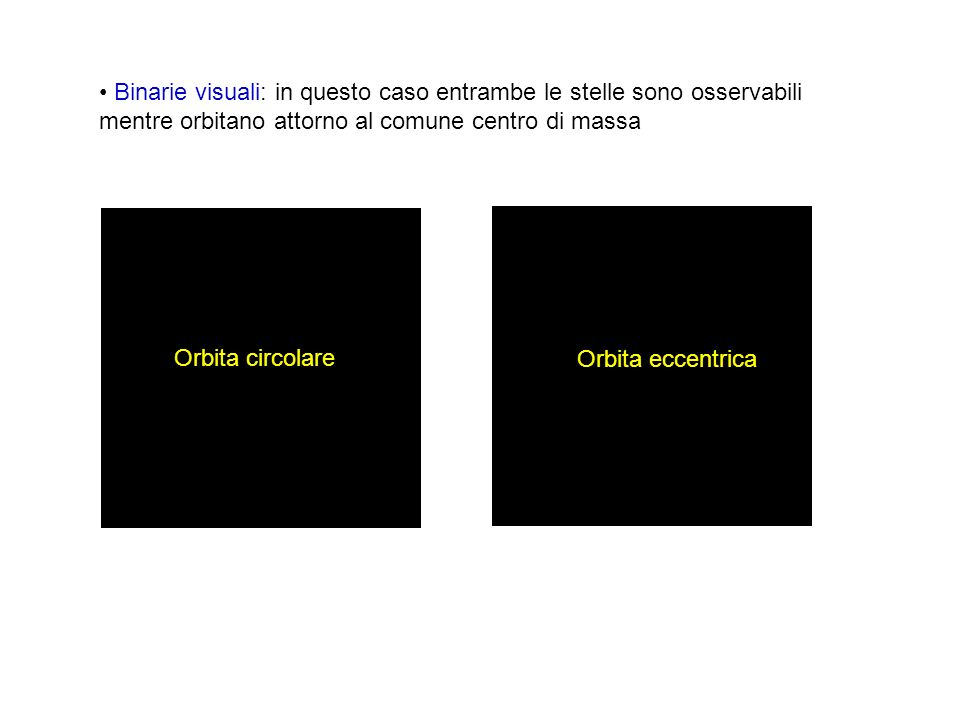 Binarie visuali: in questo caso entrambe le stelle sono osservabili mentre orbitano attorno al comune centro di massa