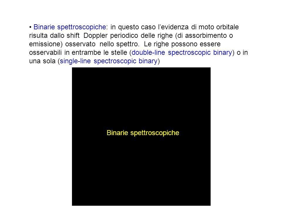 Binarie spettroscopiche