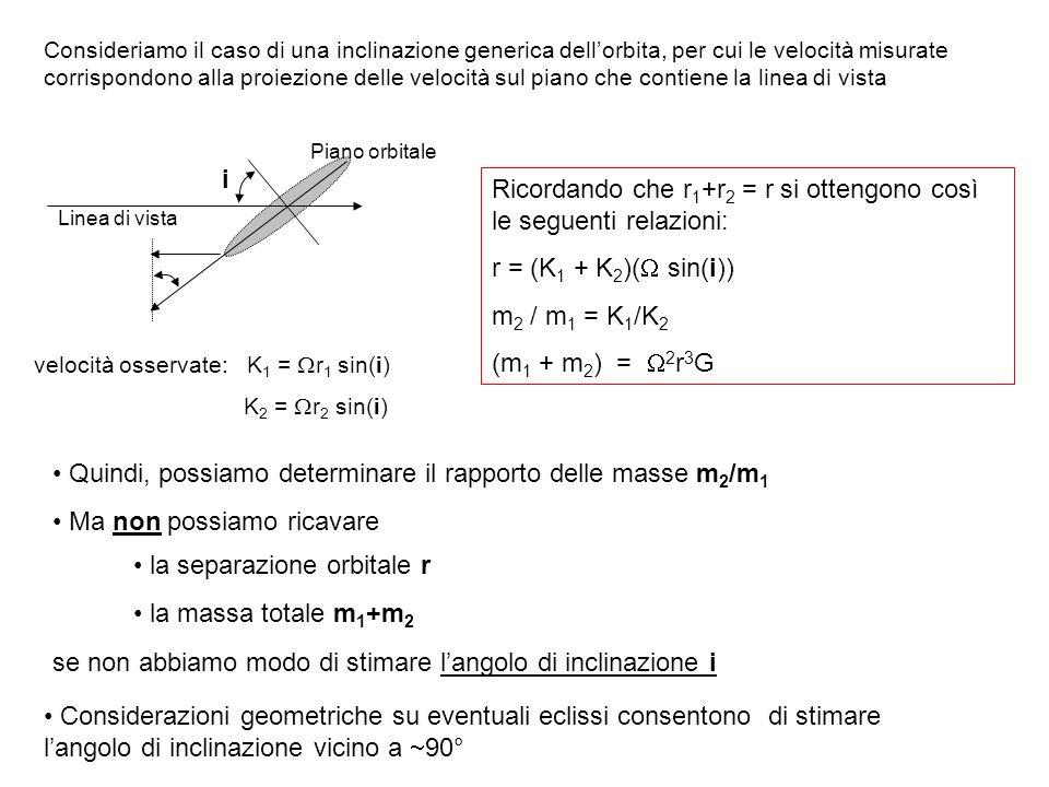 Ricordando che r1+r2 = r si ottengono così le seguenti relazioni:
