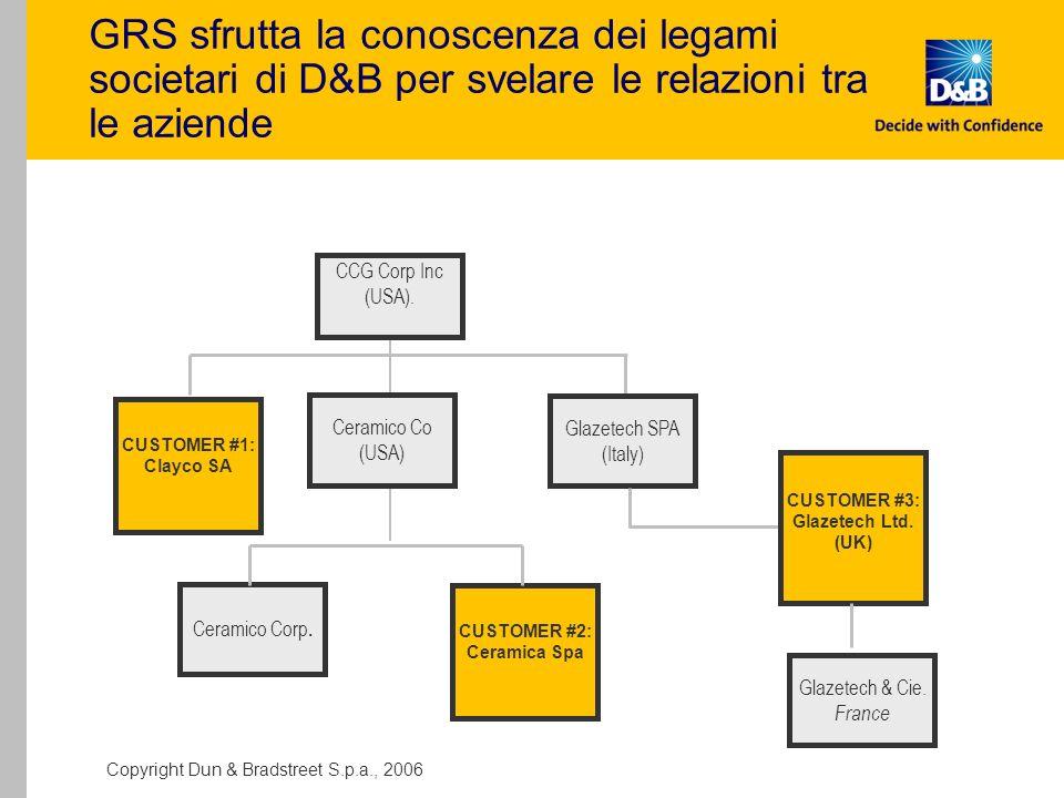GRS sfrutta la conoscenza dei legami societari di D&B per svelare le relazioni tra le aziende