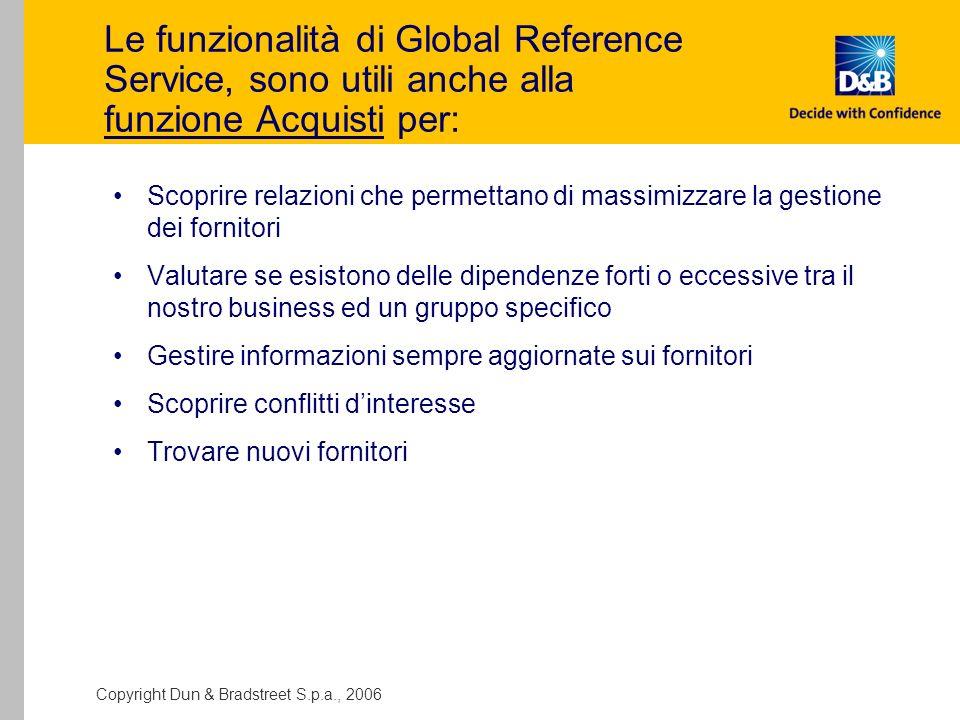 Le funzionalità di Global Reference Service, sono utili anche alla funzione Acquisti per: