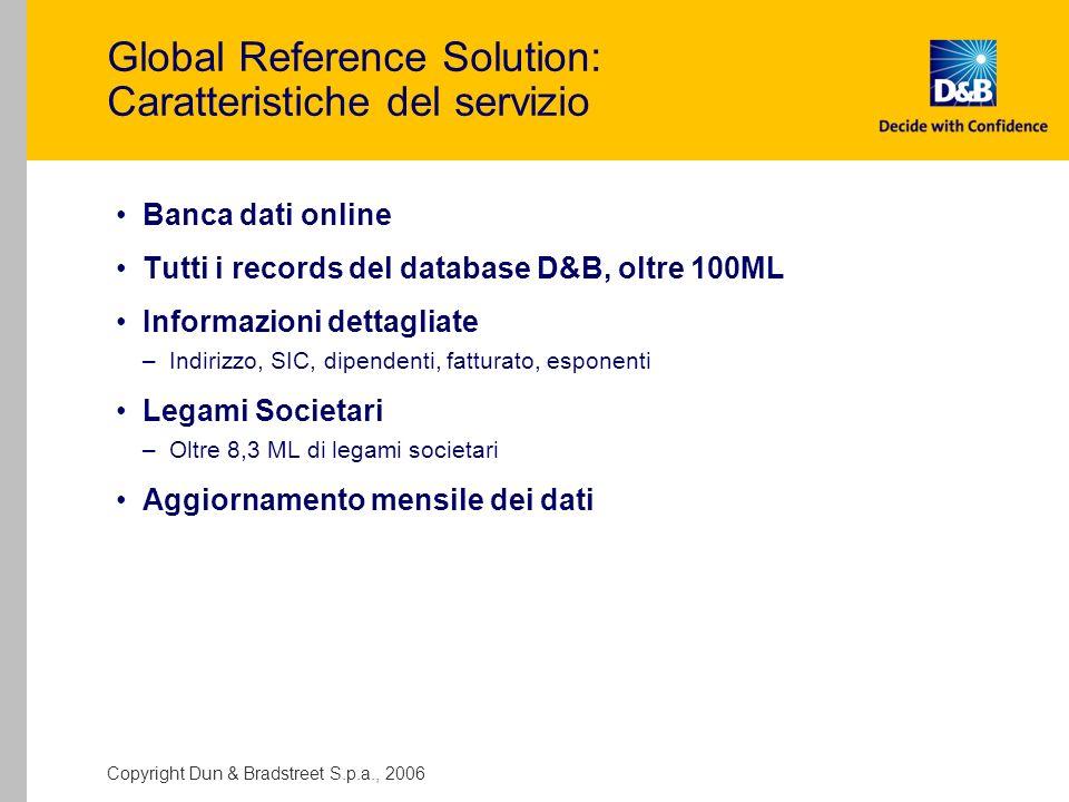 Global Reference Solution: Caratteristiche del servizio