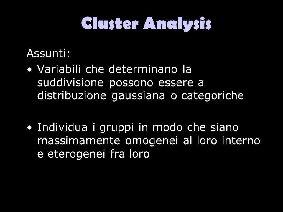 Cluster Analysis Assunti: