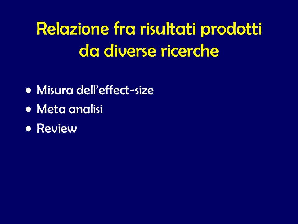 Relazione fra risultati prodotti da diverse ricerche