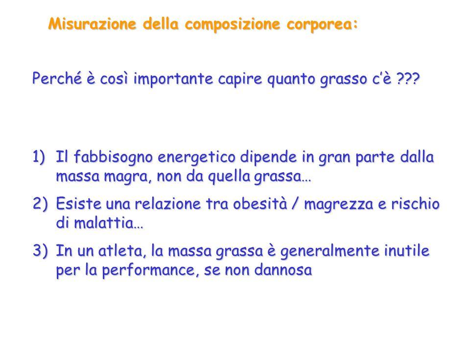 Misurazione della composizione corporea: