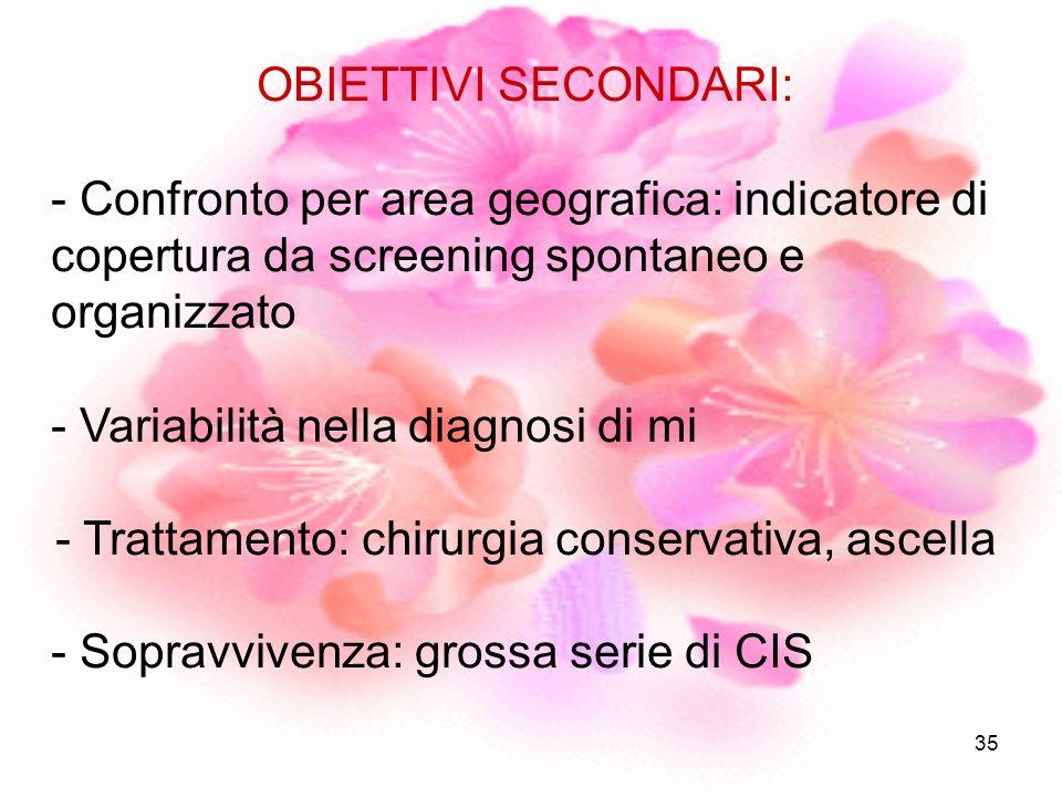 - Trattamento: chirurgia conservativa, ascella