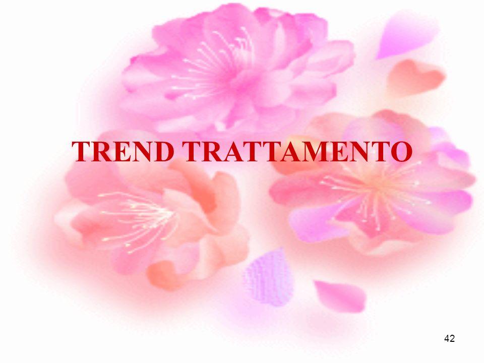 TREND TRATTAMENTO