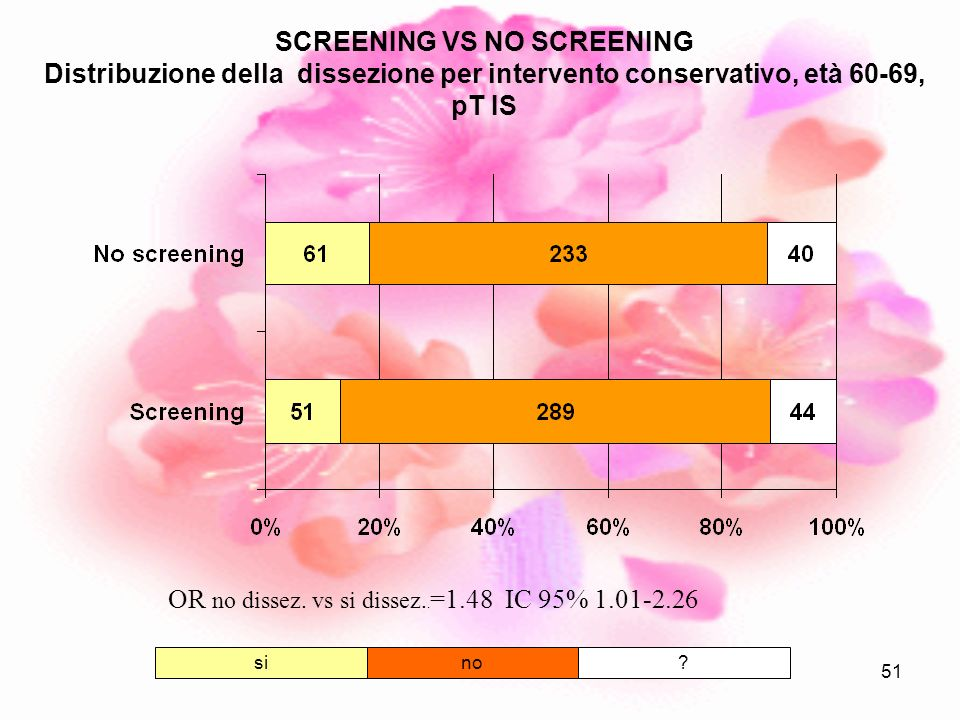 SCREENING VS NO SCREENING