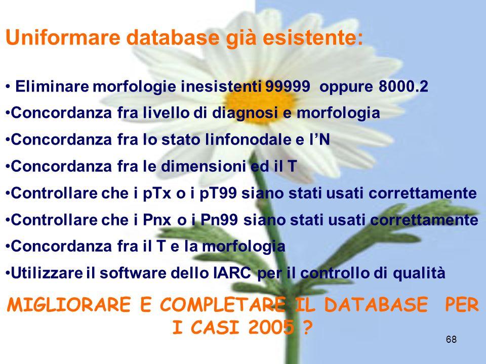 MIGLIORARE E COMPLETARE IL DATABASE PER I CASI 2005