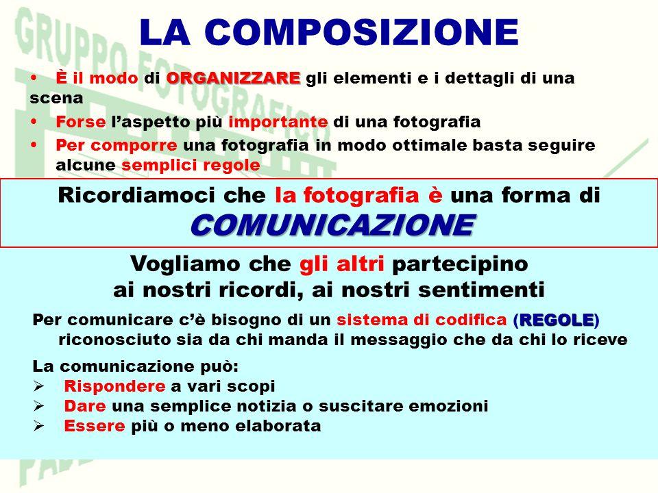 LA COMPOSIZIONE COMUNICAZIONE