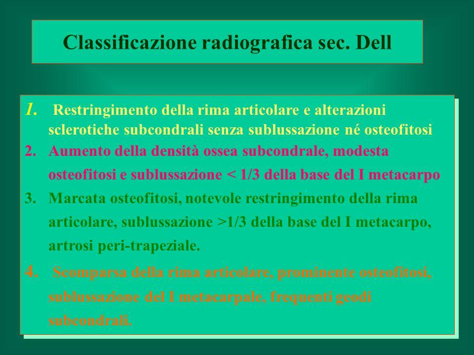Classificazione radiografica sec. Dell