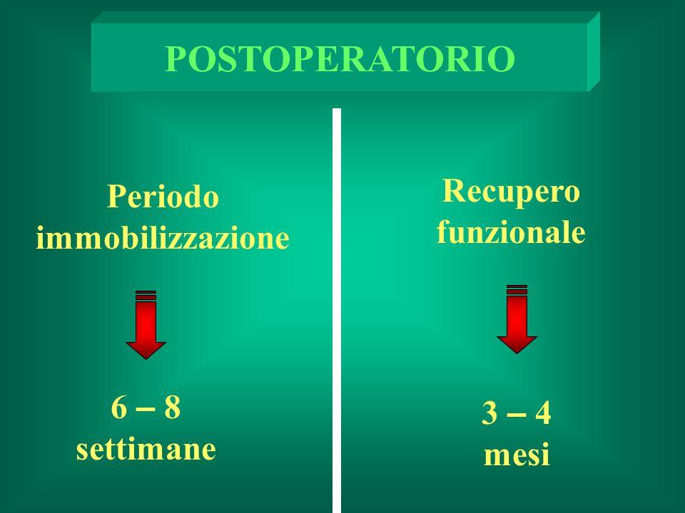 POSTOPERATORIO Recupero Periodo funzionale immobilizzazione 6 – 8