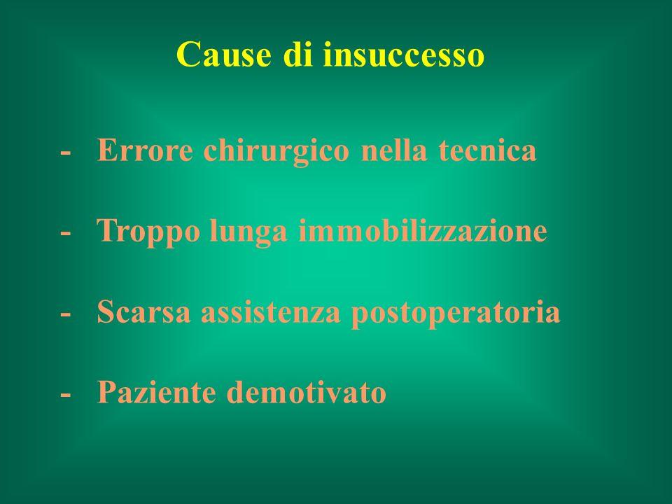 Cause di insuccesso - Troppo lunga immobilizzazione