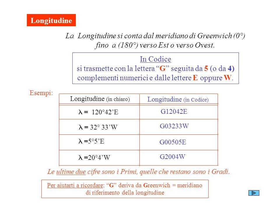 Longitudine La Longitudine si conta dal meridiano di Greenwich (0°) fino a (180°) verso Est o verso Ovest.